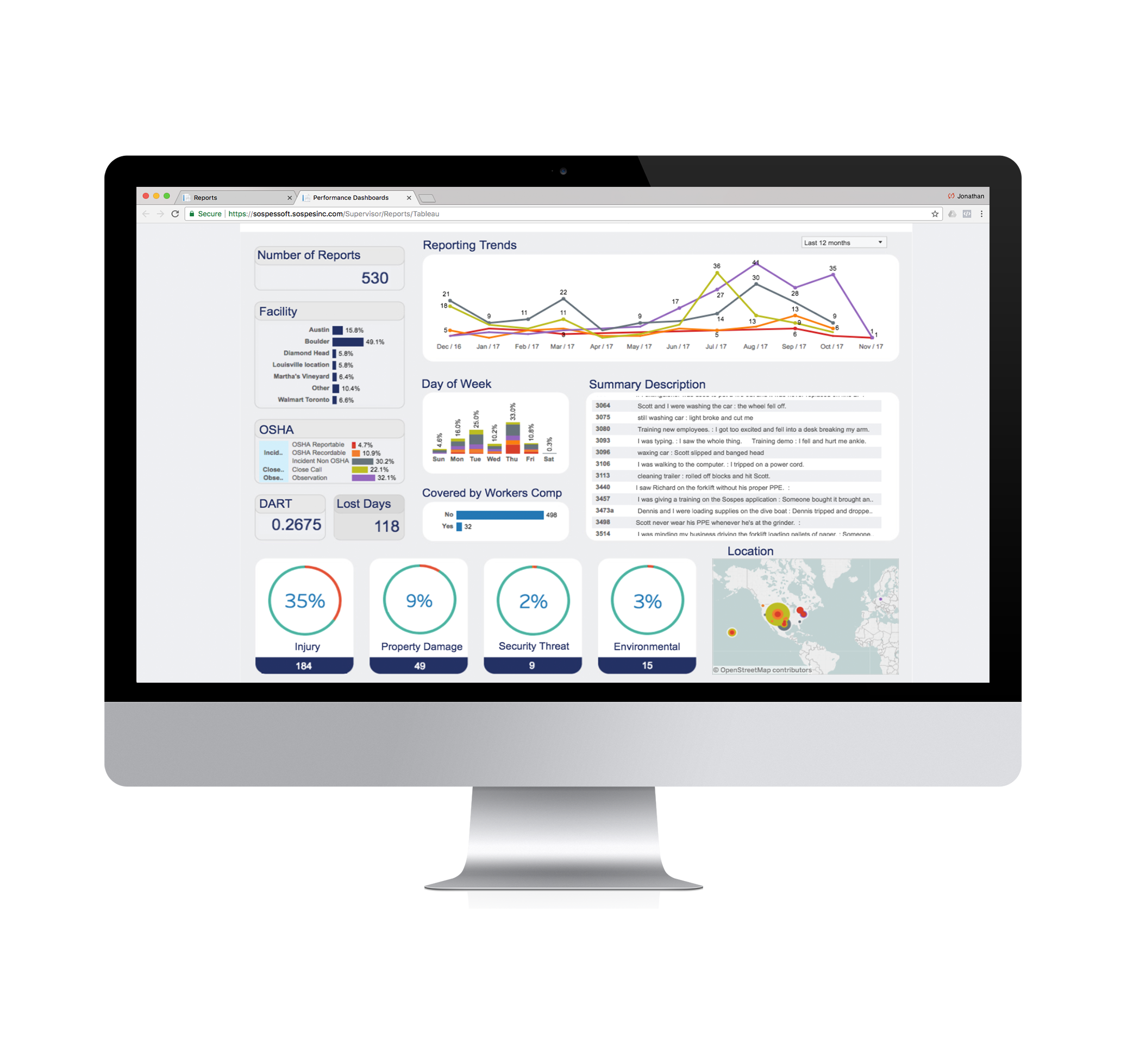 ehs data analytics software