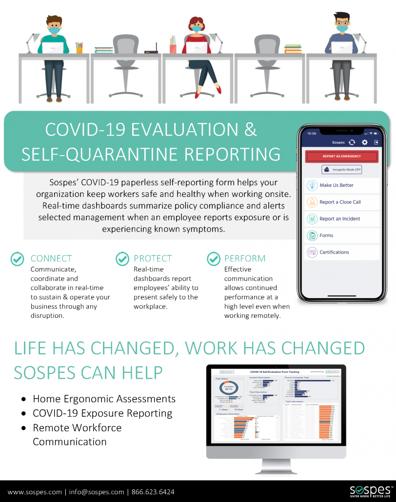 COVID-19 info infographic reopening remote work